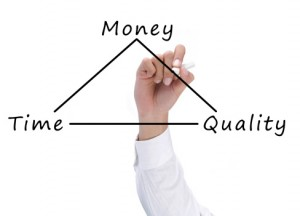 time quality and money concept